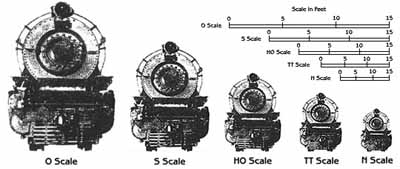 Extended Plus also Electrical furthermore Dcc Ho Wiring Layouts moreover John Deere 108 Drive Belt Diagram as well Fast Train Cartoon. on model train wiring diagrams